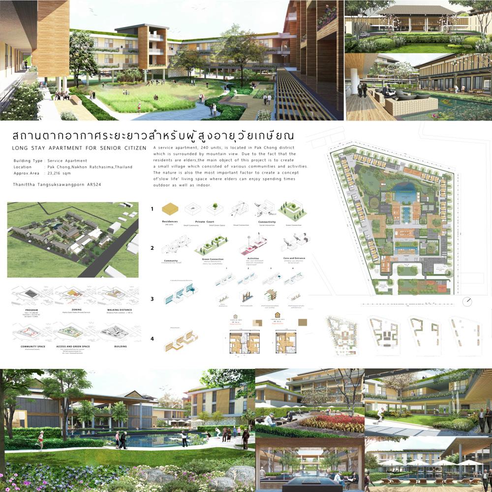 Dissertation on uk housing market