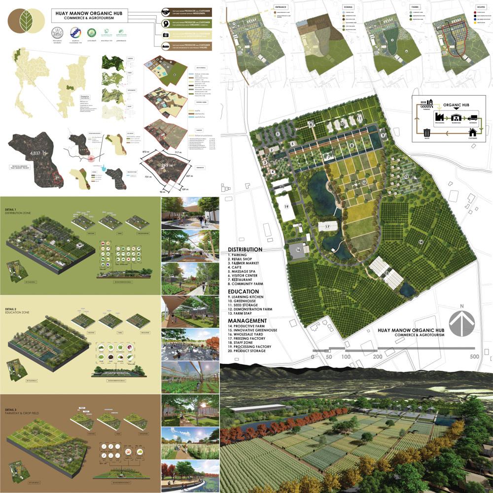 Agriculture - 1:80 CU Landscape Architecture Thesis 2016